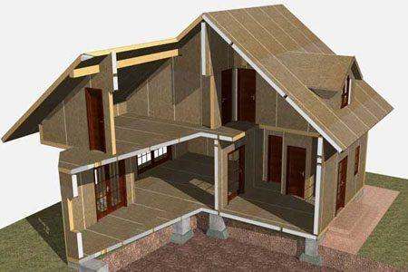 Строительство зданий на основе стеновых SIP панелей в Белово